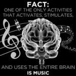 Про музыкальные блоги